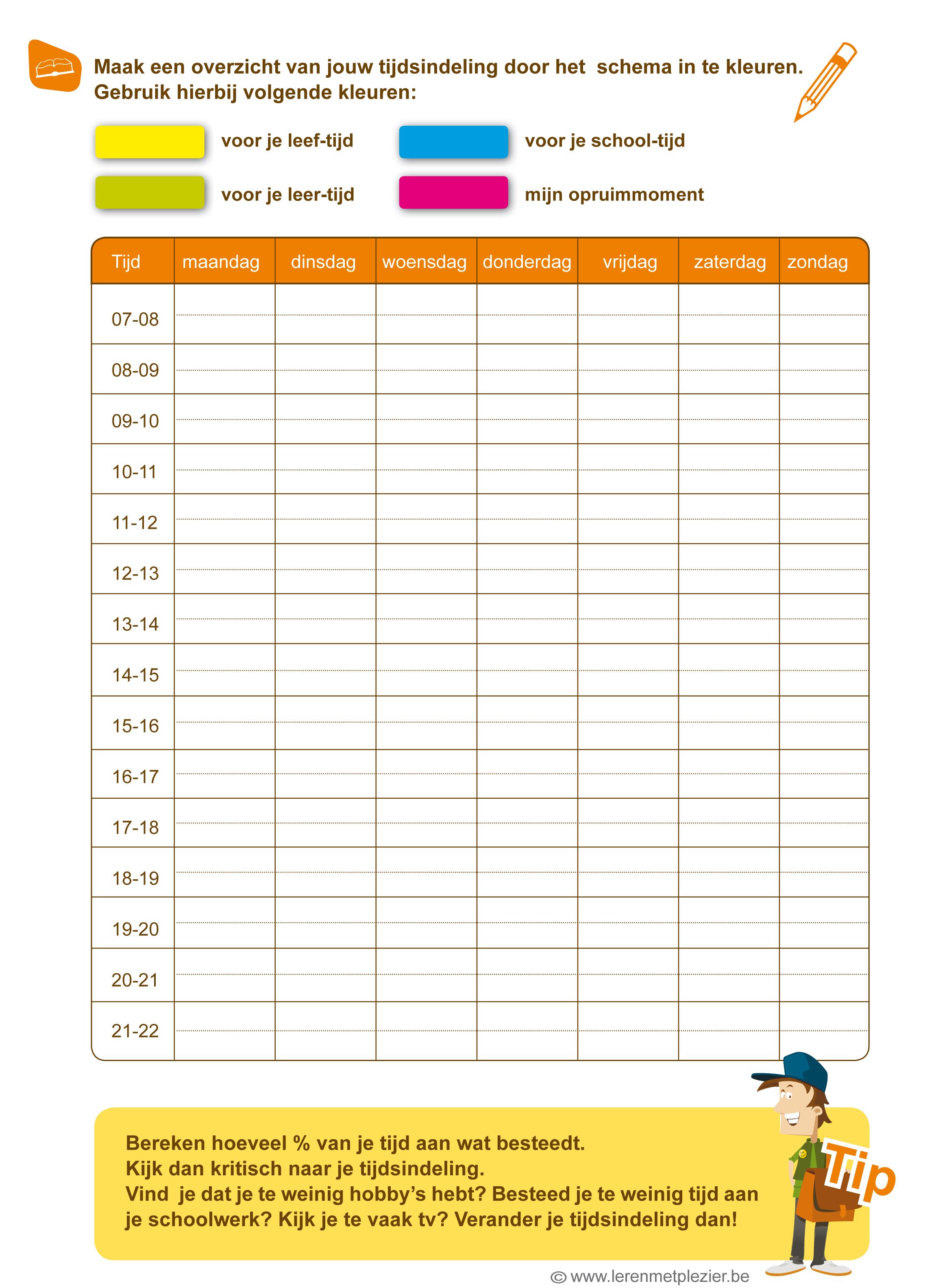 voorbeeld menu koolhydraatarm dieet